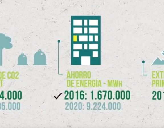 Ecovidrio y su Informe de Sostenibilidad 2016.